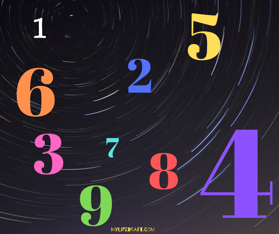 What Do Numbers Mean in Numerology?