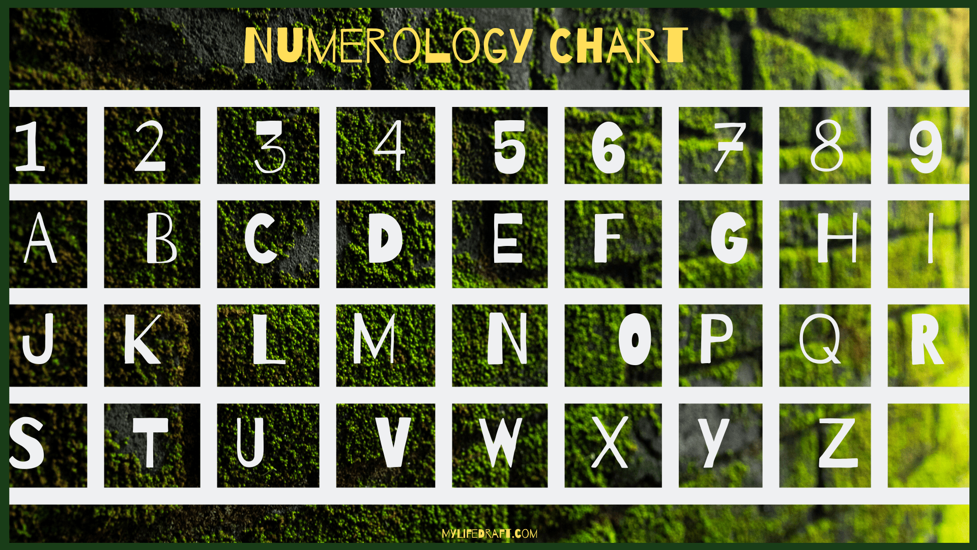 Numerology Chart and what it means in today's world